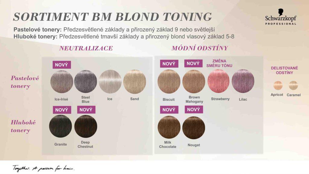 Nové BLONDME tonery pro kadeřníky
